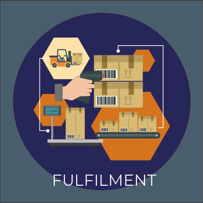Fulfilment - Bech Distribution